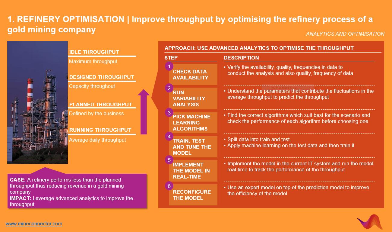 1_refinery_optimization