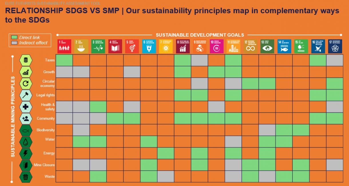 sustainableModel1
