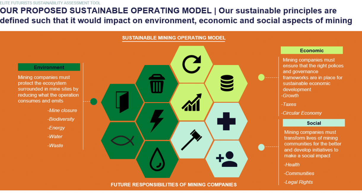sustainableModel2