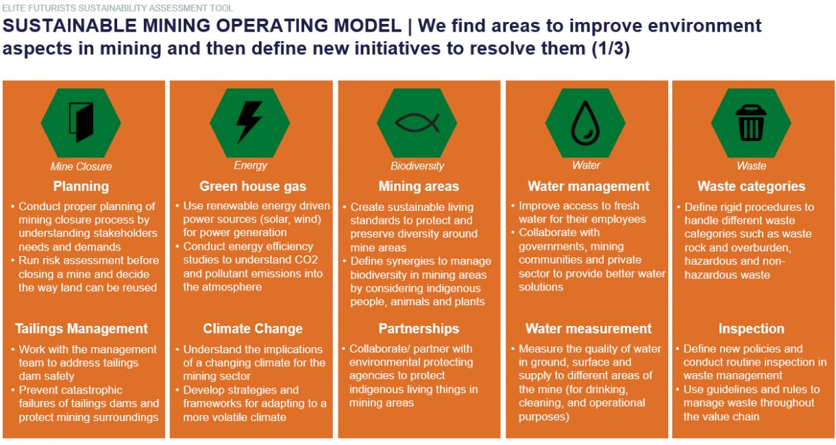 sustainableModel3